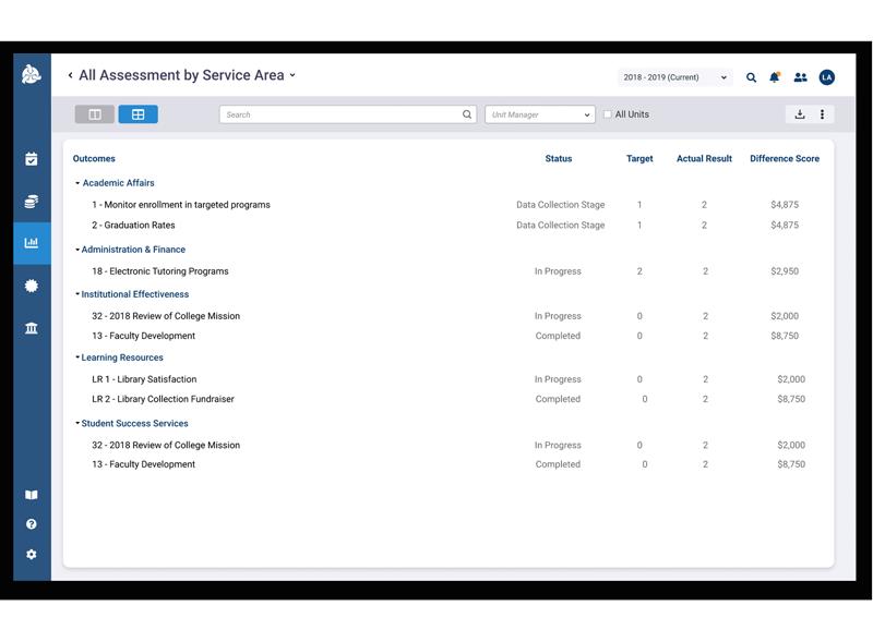 SPOL Diamond Assessment Screen